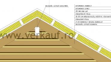 Casa din lemn F1