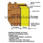 perete izolat a caselor din lemn