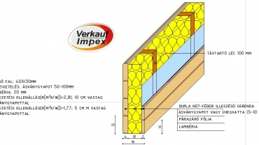 70 mm thick insulated wall